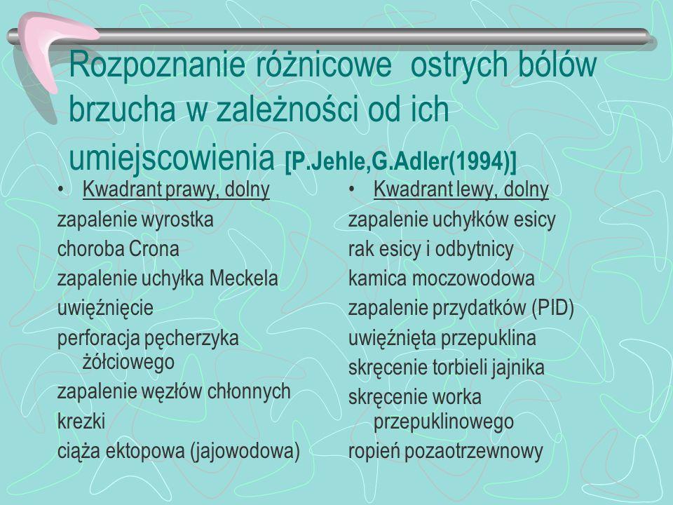 Rozpoznanie różnicowe ostrych bólów brzucha w zależności od ich umiejscowienia [P.Jehle,G.Adler(1994)]